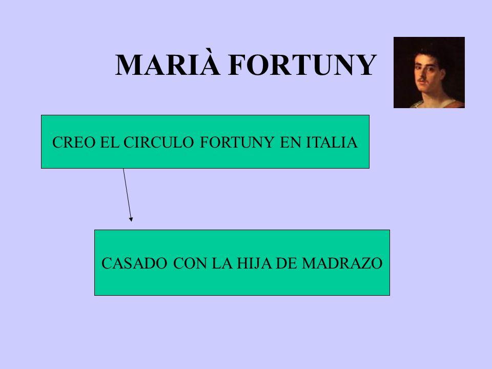 MARIÀ FORTUNY CREO EL CIRCULO FORTUNY EN ITALIA CASADO CON LA HIJA DE MADRAZO