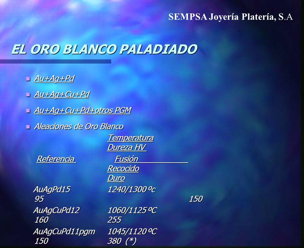 EL ORO BLANCO PALADIADO Au+Ag+Pd Au+Ag+Pd Au+Ag+Cu+Pd Au+Ag+Cu+Pd Au+Ag+Cu+Pd+otros PGM Au+Ag+Cu+Pd+otros PGM Aleaciones de Oro Blanco Aleaciones de O