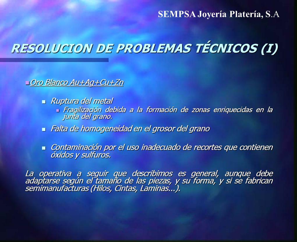 RESOLUCION DE PROBLEMAS TÉCNICOS (I) Oro Blanco Au+Ag+Cu+Zn Oro Blanco Au+Ag+Cu+Zn Ruptura del metal Ruptura del metal Fragilización debida a la forma