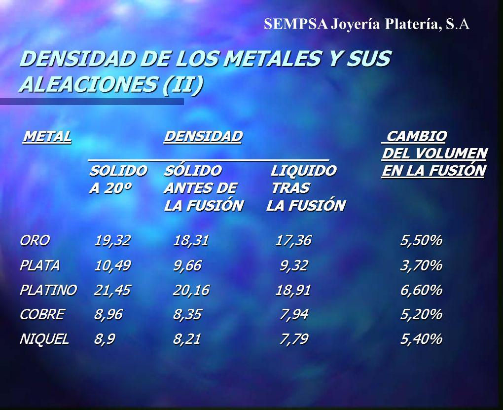 DENSIDAD DE LOS METALES Y SUS ALEACIONES (II) METALDENSIDAD CAMBIO METALDENSIDAD CAMBIO __________________________DEL VOLUMEN SOLIDOSÓLIDO LIQUIDO EN