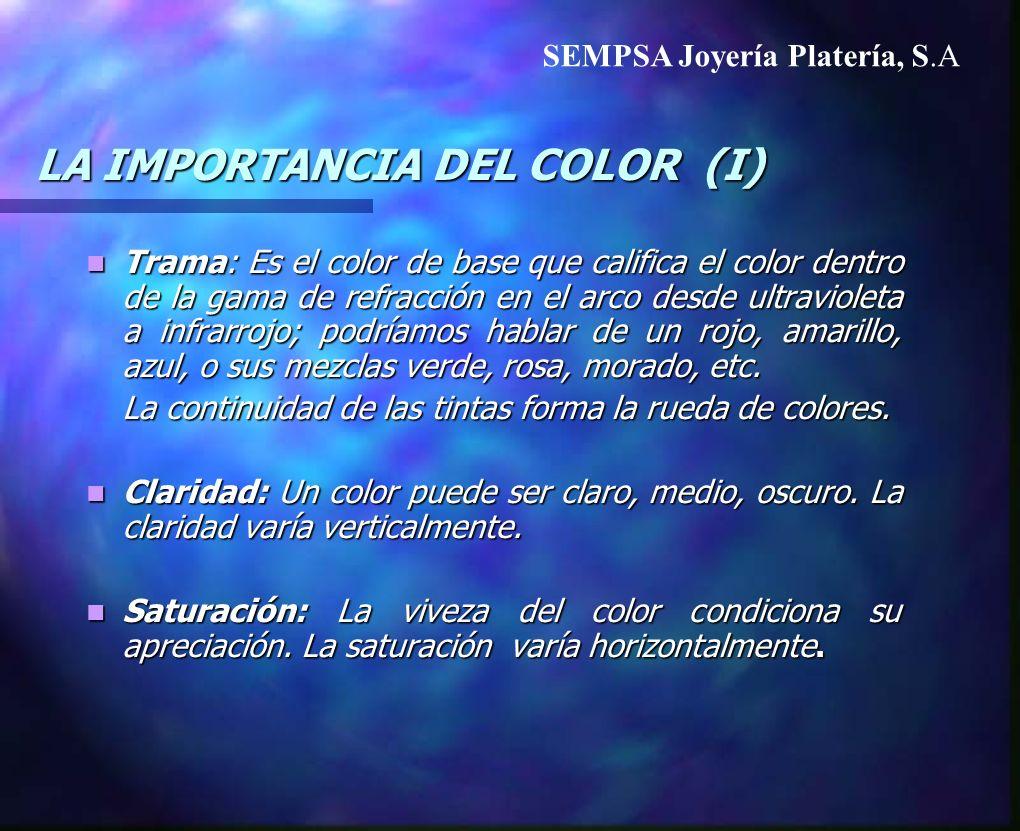 LA IMPORTANCIA DEL COLOR (I) Trama: Es el color de base que califica el color dentro de la gama de refracción en el arco desde ultravioleta a infrarro