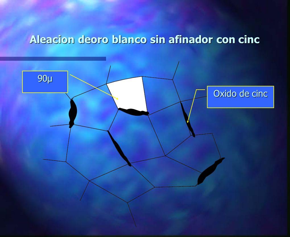 Aleacion deoro blanco sin afinador con cinc Oxido de cinc 90µ