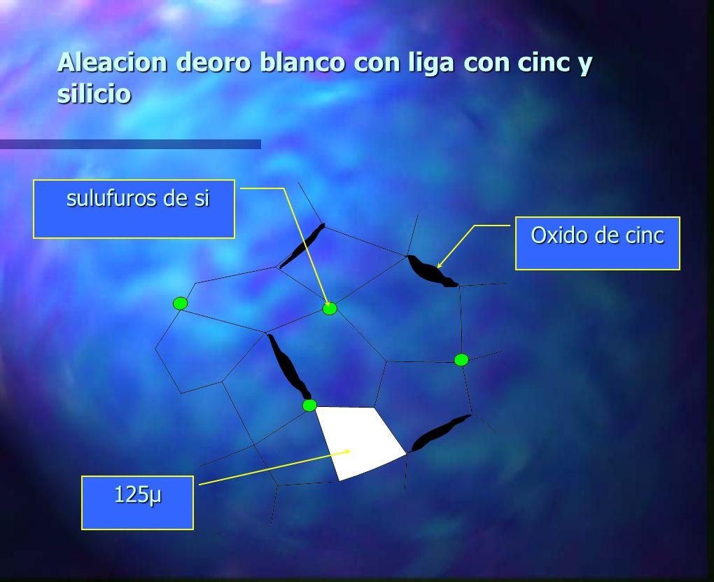 Aleacion deoro blanco con liga con cinc y silicio Oxido de cinc 125µ sulufuros de si sulufuros de si