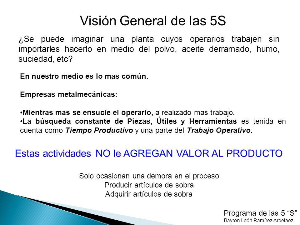 Pasos para implantar la metodología de las 5SS Programa de las 5 S Bayron León Ramírez Arbelaez