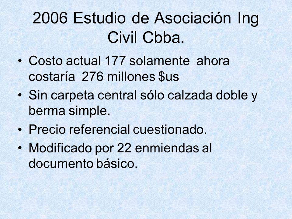 2006 Estudio de Asociación Ing Civil Cbba. Costo actual 177 solamente ahora costaría 276 millones $us Sin carpeta central sólo calzada doble y berma s