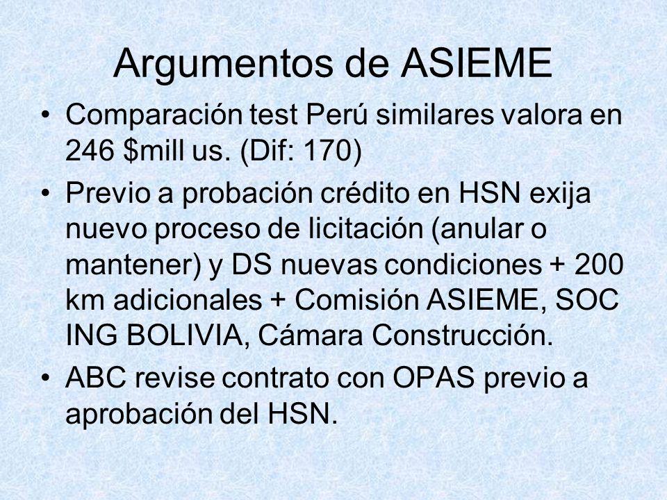 Argumentos de ASIEME Comparación test Perú similares valora en 246 $mill us. (Dif: 170) Previo a probación crédito en HSN exija nuevo proceso de licit