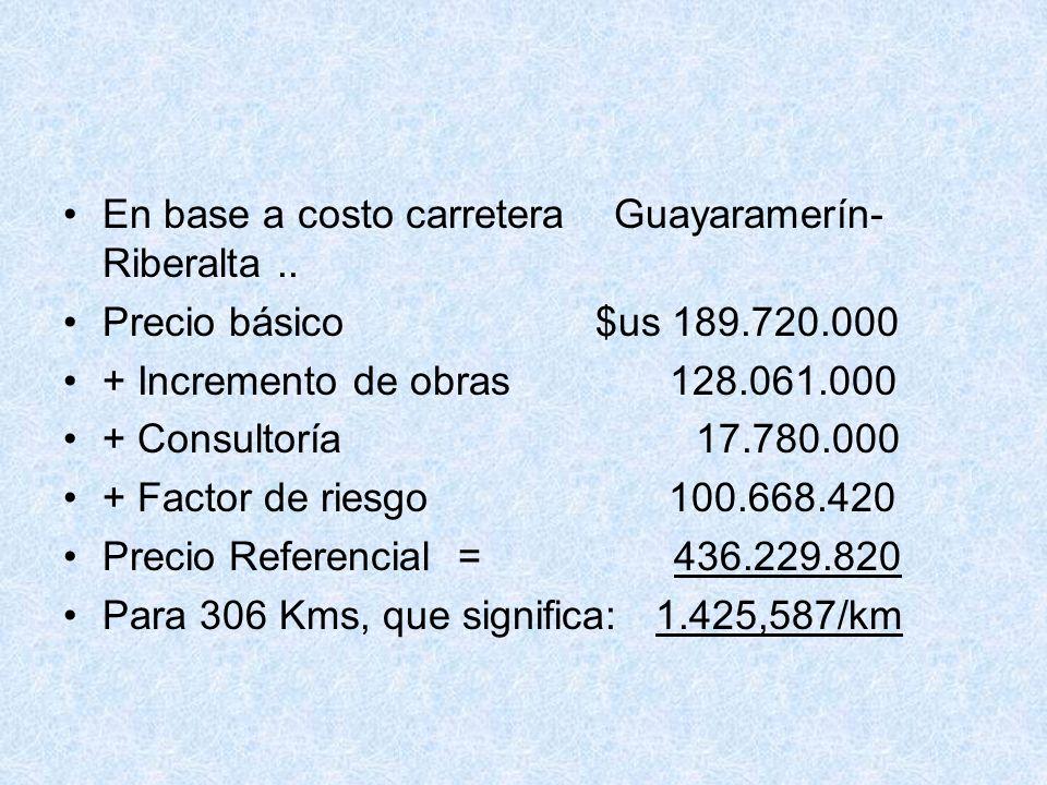 En base a costo carretera Guayaramerín- Riberalta.. Precio básico $us 189.720.000 + Incremento de obras 128.061.000 + Consultoría 17.780.000 + Factor