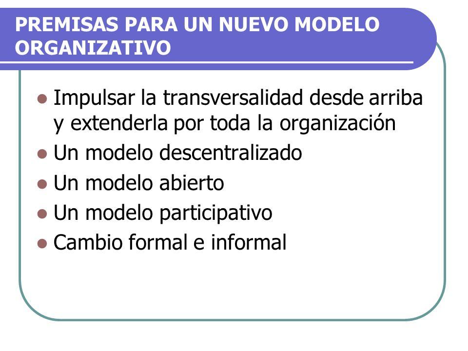 PREMISAS PARA UN NUEVO MODELO ORGANIZATIVO Impulsar la transversalidad desde arriba y extenderla por toda la organización Un modelo descentralizado Un