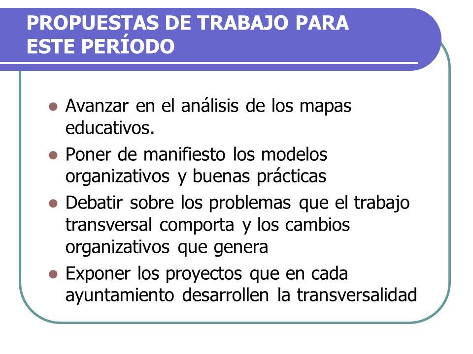 PROPUESTAS DE TRABAJO PARA ESTE PERÍODO Avanzar en el análisis de los mapas educativos. Poner de manifiesto los modelos organizativos y buenas práctic