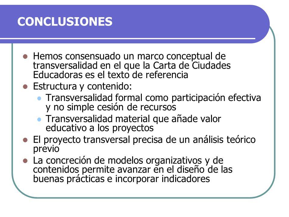 CONCLUSIONES Hemos consensuado un marco conceptual de transversalidad en el que la Carta de Ciudades Educadoras es el texto de referencia Estructura y