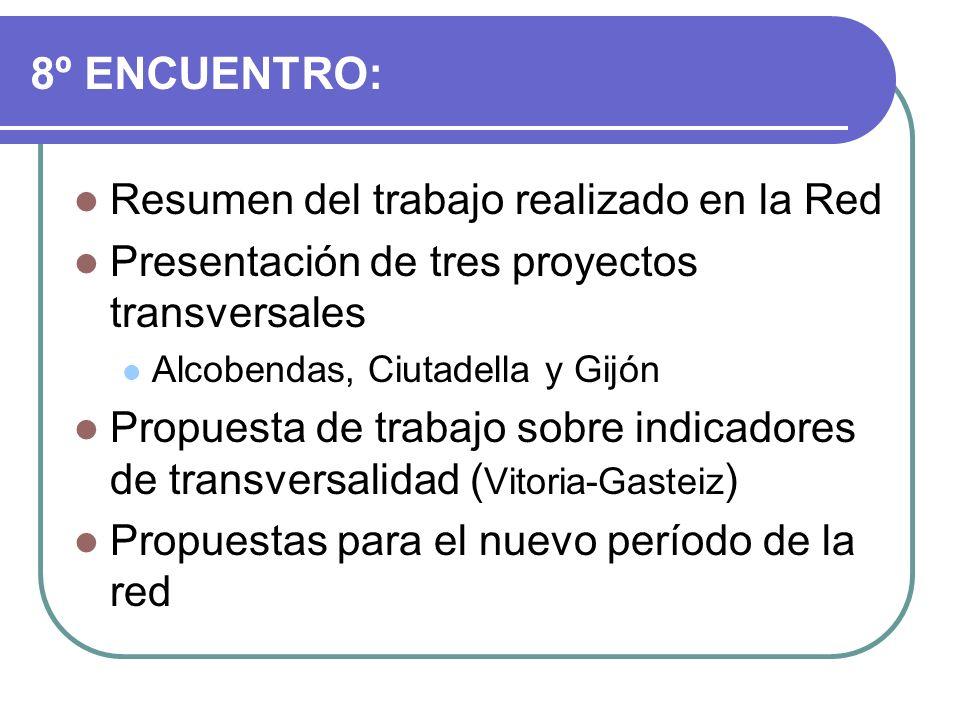 8º ENCUENTRO: Resumen del trabajo realizado en la Red Presentación de tres proyectos transversales Alcobendas, Ciutadella y Gijón Propuesta de trabajo
