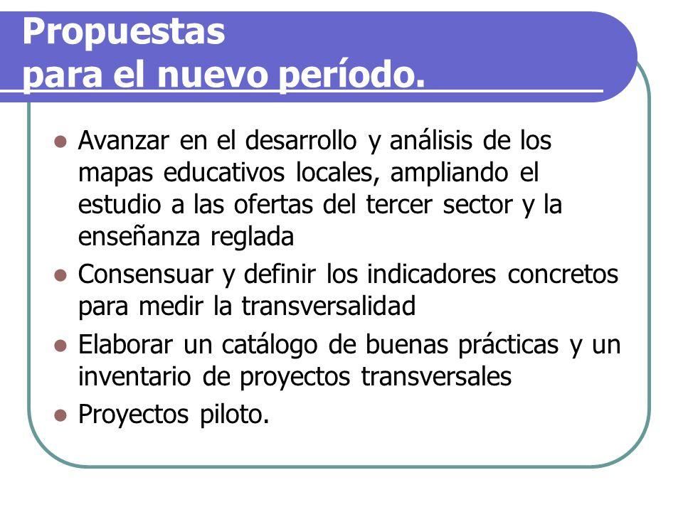Propuestas para el nuevo período. Avanzar en el desarrollo y análisis de los mapas educativos locales, ampliando el estudio a las ofertas del tercer s