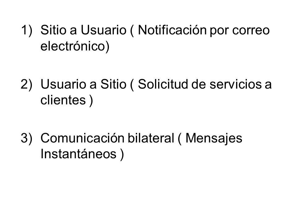 1)Sitio a Usuario ( Notificación por correo electrónico) 2)Usuario a Sitio ( Solicitud de servicios a clientes ) 3)Comunicación bilateral ( Mensajes I