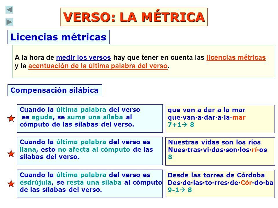 VERSO: LA MÉTRICA Licencias métricas SINALEFA Consiste en formar una única sílaba con la última de una palabra que termine por vocal y la primera de la siguiente que empiece por vocal.