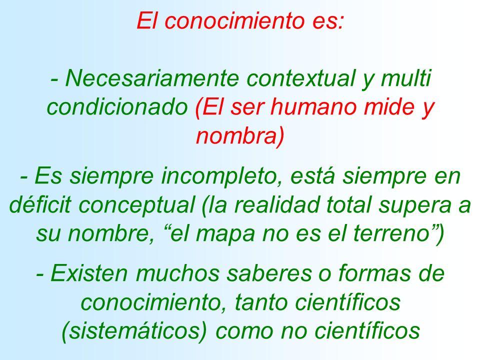El conocimiento es: - Necesariamente contextual y multi condicionado (El ser humano mide y nombra) - Es siempre incompleto, está siempre en déficit conceptual (la realidad total supera a su nombre, el mapa no es el terreno) - Existen muchos saberes o formas de conocimiento, tanto científicos (sistemáticos) como no científicos