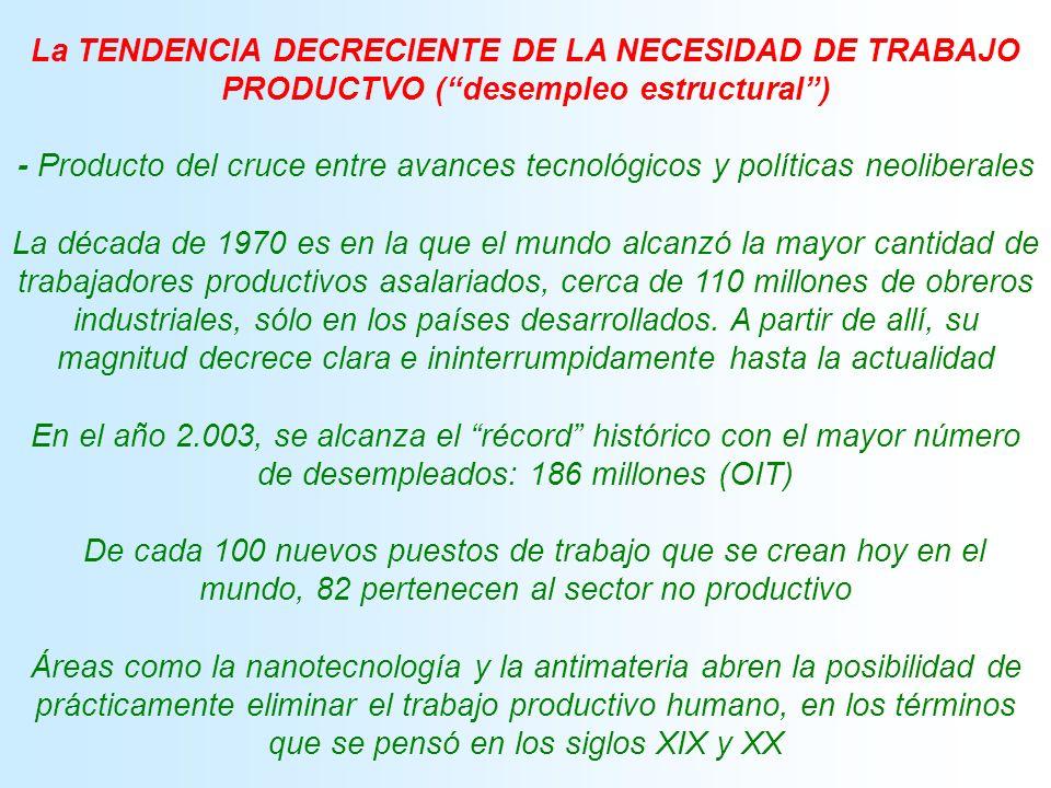 La TENDENCIA DECRECIENTE DE LA NECESIDAD DE TRABAJO PRODUCTVO (desempleo estructural) - Producto del cruce entre avances tecnológicos y políticas neoliberales La década de 1970 es en la que el mundo alcanzó la mayor cantidad de trabajadores productivos asalariados, cerca de 110 millones de obreros industriales, sólo en los países desarrollados.