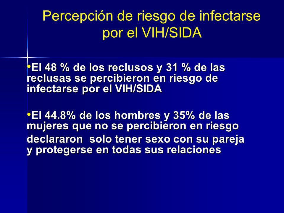 Percepción de riesgo de infectarse por el VIH/SIDA El 48 % de los reclusos y 31 % de las reclusas se percibieron en riesgo de infectarse por el VIH/SI