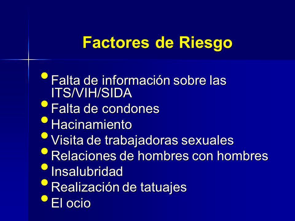 Falta de información sobre las ITS/VIH/SIDA Falta de información sobre las ITS/VIH/SIDA Falta de condones Falta de condones Hacinamiento Hacinamiento