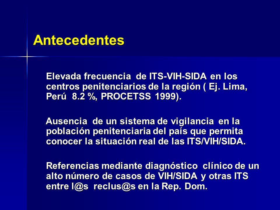 Antecedentes Elevada frecuencia de ITS-VIH-SIDA en los centros penitenciarios de la región ( Ej. Lima, Perú 8.2 %, PROCETSS 1999). Ausencia de un sist