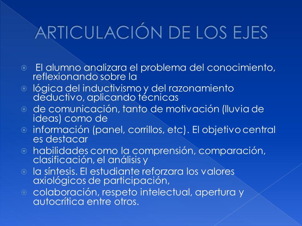 El alumno analizara el problema del conocimiento, reflexionando sobre la lógica del inductivismo y del razonamiento deductivo, aplicando técnicas de comunicación, tanto de motivación (lluvia de ideas) como de información (panel, corrillos, etc).