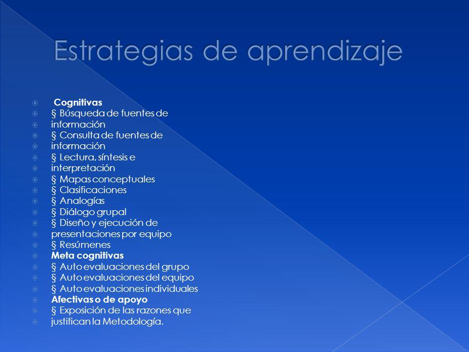 § Tareas para estudio independiente § Lectura comentada § Discusión dirigida § Debates § Escenificaciones § Exposición con apoyo de equipo de cómputo y proyector § Mapas conceptuales