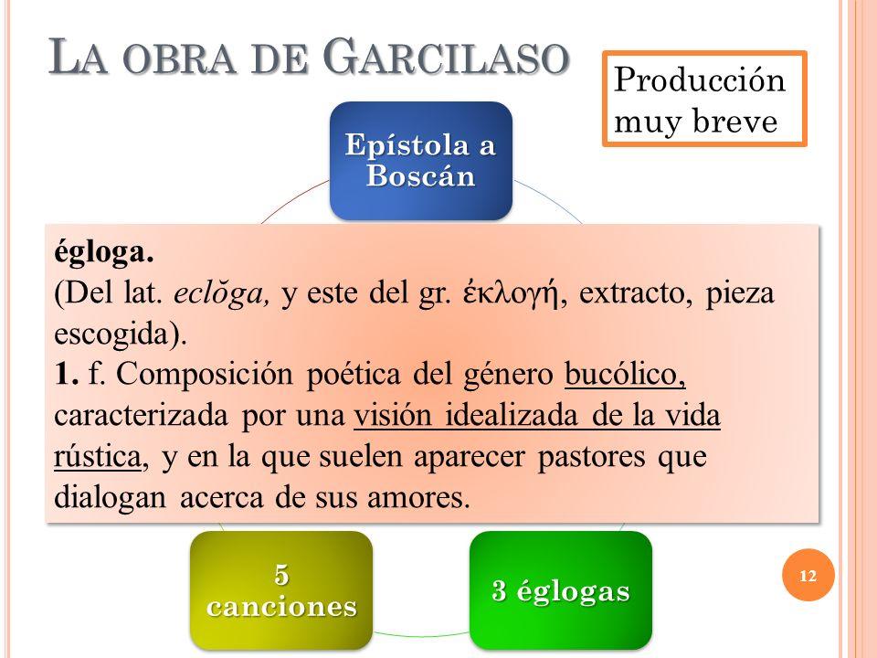 L A OBRA DE G ARCILASO 12 Epístola a Boscán 2 elegías 3 églogas 5 canciones 38 sonetos Producción muy breve égloga. (Del lat. eclŏga, y este del gr. κ