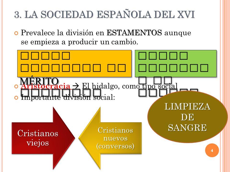 3. LA SOCIEDAD ESPAÑOLA DEL XVI ESTAMENTOS Prevalece la división en ESTAMENTOS aunque se empieza a producir un cambio. Aristocracia El hidalgo, como t