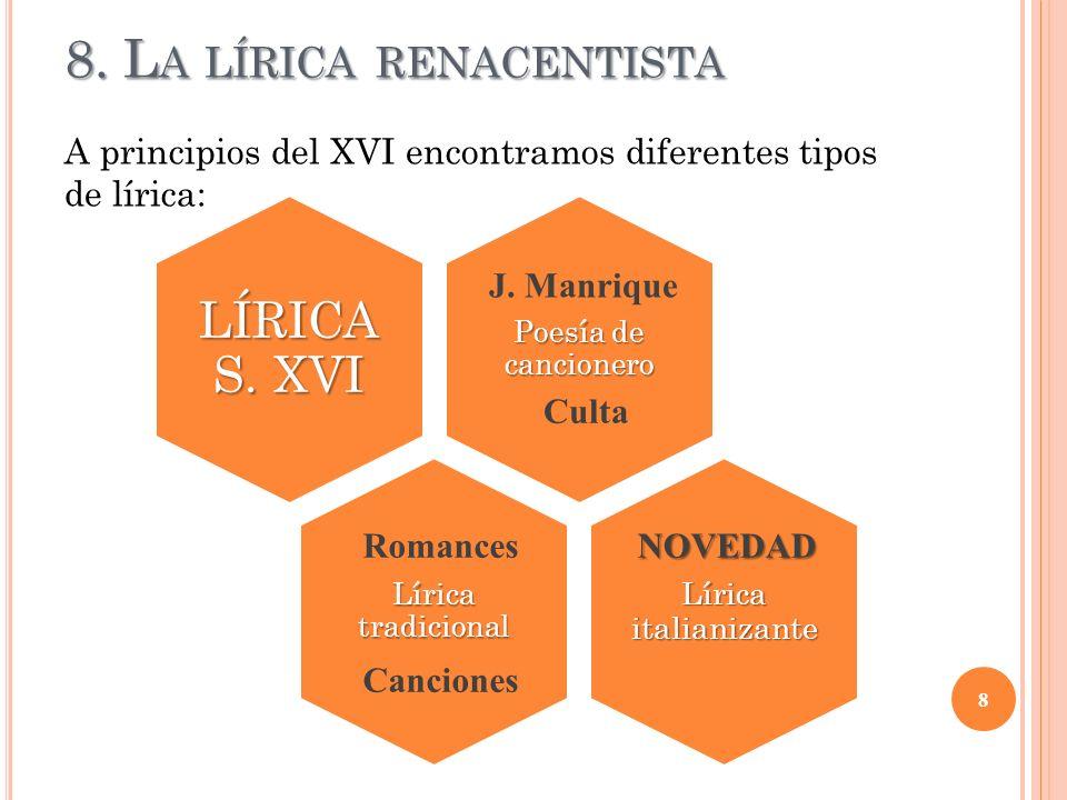 8. L A LÍRICA RENACENTISTA A principios del XVI encontramos diferentes tipos de lírica: Poesía de cancionero LÍRICA S. XVI Lírica tradicional Lírica i