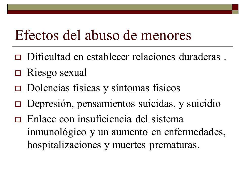 Efectos del abuso de menores Dificultad en establecer relaciones duraderas. Riesgo sexual Dolencias físicas y síntomas físicos Depresión, pensamientos