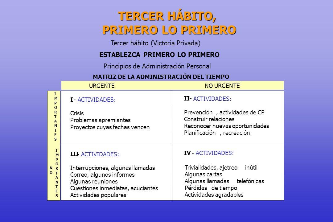 MATRIZ DE LA ADMINISTRACIÓN DEL TIEMPO URGENTENO URGENTE I -ACTIVIDADES: Crisis Problemas apremiantes Proyectos cuyas fechas vencen III -ACTIVIDADES: