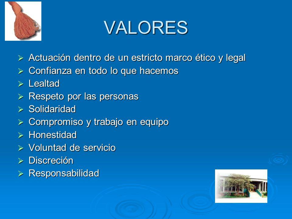 exportaciones La dedicación y esfuerzo de sus trabajadores han convertido a Hilanderías Bogotá S.A.