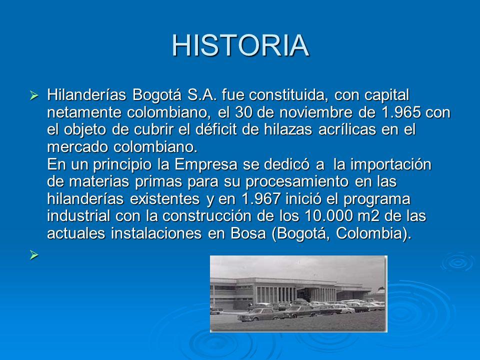 COTTON LOOK LYCRAANGORA LOOK LYCRA COTTON LOOK LYCRAANGORA LOOK LYCRA Lycra recubierta con Cotton Look o con Angora Look, son hilazas exclusivas de Hilanderías Bogotá S.A.