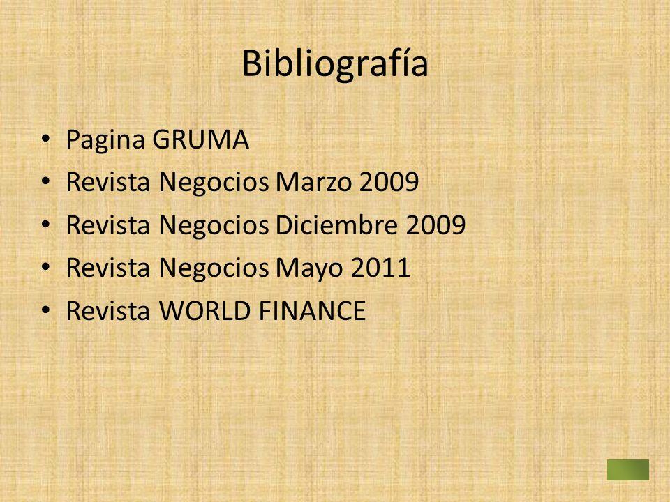 Bibliografía Pagina GRUMA Revista Negocios Marzo 2009 Revista Negocios Diciembre 2009 Revista Negocios Mayo 2011 Revista WORLD FINANCE