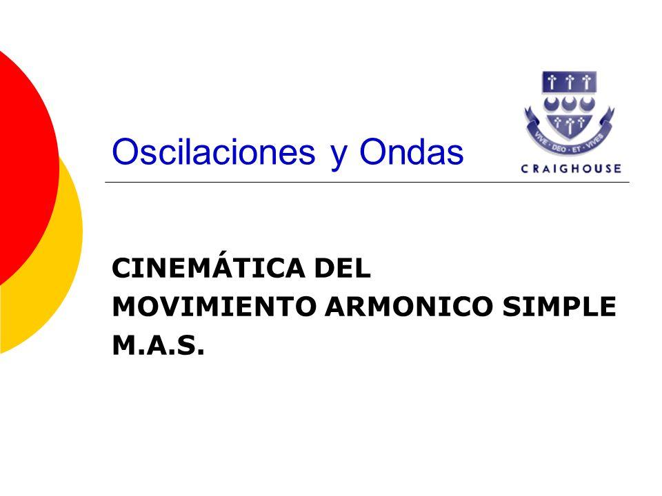 Oscilaciones y Ondas CINEMÁTICA DEL MOVIMIENTO ARMONICO SIMPLE M.A.S.