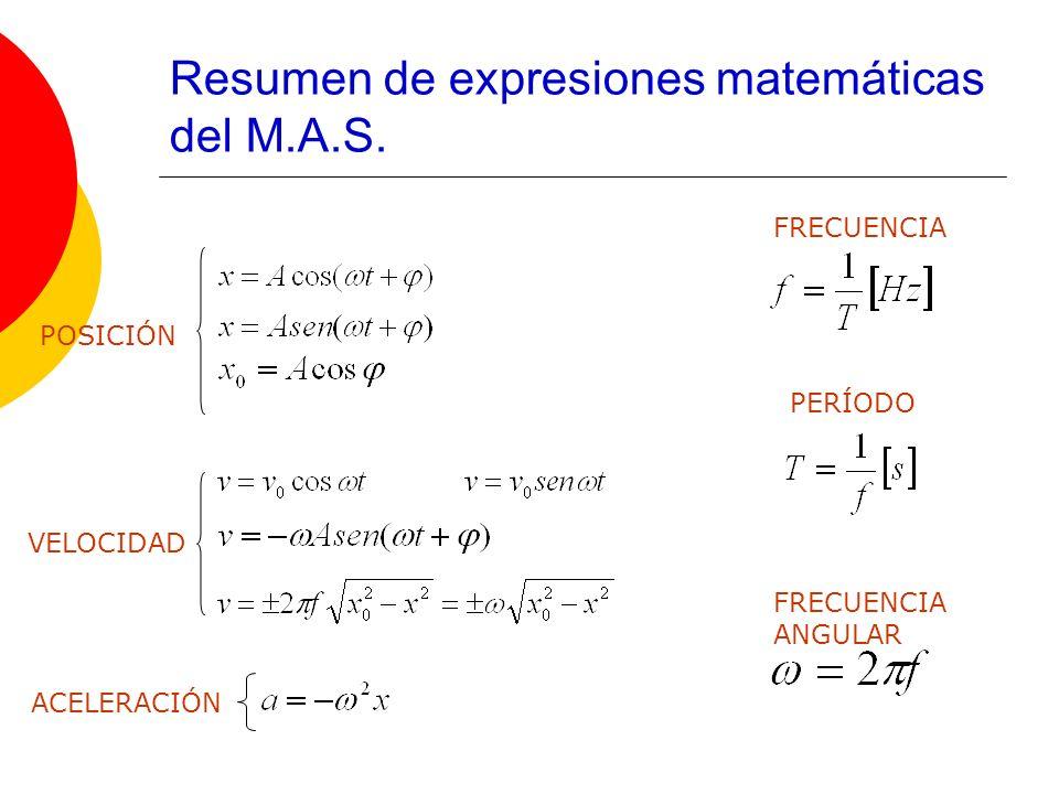 Resumen de expresiones matemáticas del M.A.S. PERÍODO FRECUENCIA FRECUENCIA ANGULAR POSICIÓN VELOCIDAD ACELERACIÓN