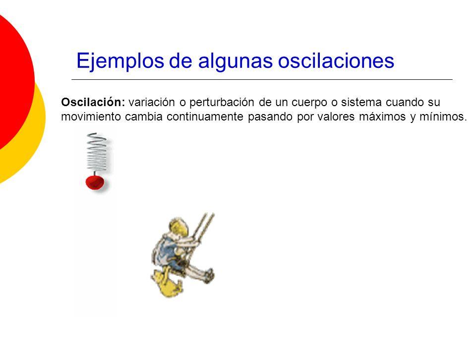 Ejemplos de algunas oscilaciones Oscilación: variación o perturbación de un cuerpo o sistema cuando su movimiento cambia continuamente pasando por val