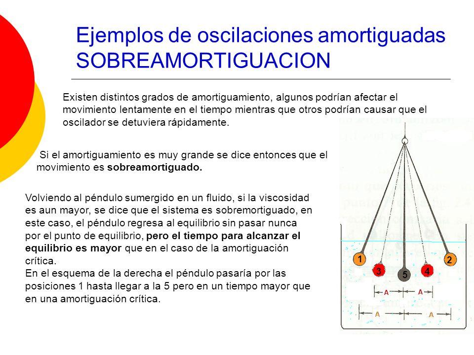 Ejemplos de oscilaciones amortiguadas SOBREAMORTIGUACION Si el amortiguamiento es muy grande se dice entonces que el movimiento es sobreamortiguado. E