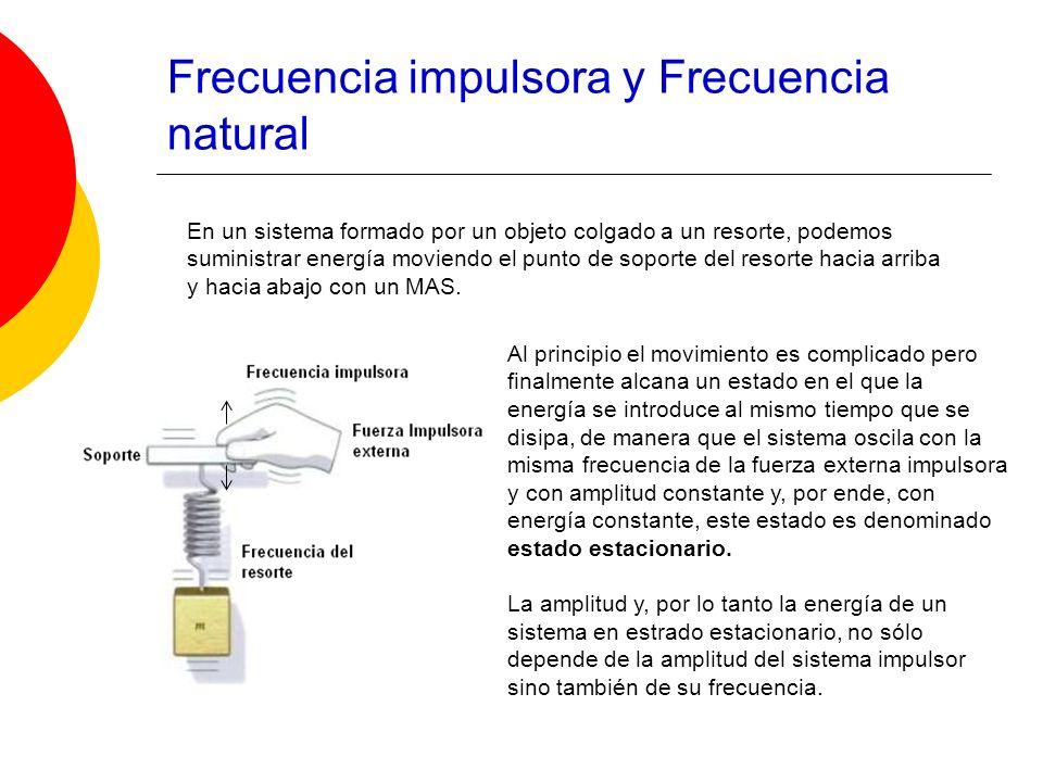 Frecuencia impulsora y Frecuencia natural En un sistema formado por un objeto colgado a un resorte, podemos suministrar energía moviendo el punto de s