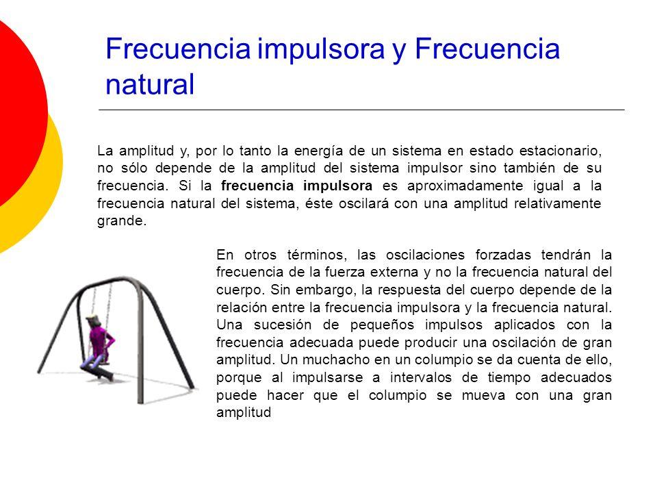 En otros términos, las oscilaciones forzadas tendrán la frecuencia de la fuerza externa y no la frecuencia natural del cuerpo. Sin embargo, la respues