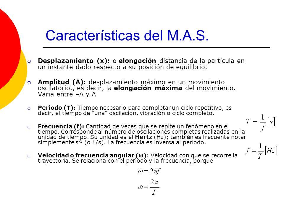 Características del M.A.S. Desplazamiento (x): o elongación distancia de la partícula en un instante dado respecto a su posición de equilibrio. Amplit
