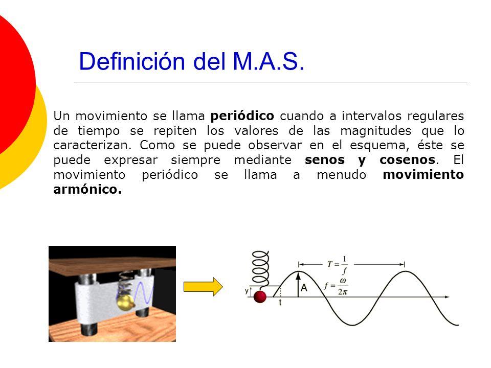 Definición del M.A.S. Un movimiento se llama periódico cuando a intervalos regulares de tiempo se repiten los valores de las magnitudes que lo caracte