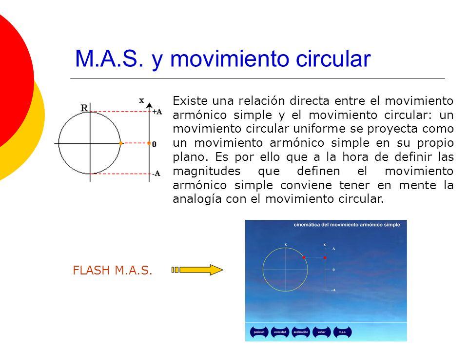 M.A.S. y movimiento circular Existe una relación directa entre el movimiento armónico simple y el movimiento circular: un movimiento circular uniforme