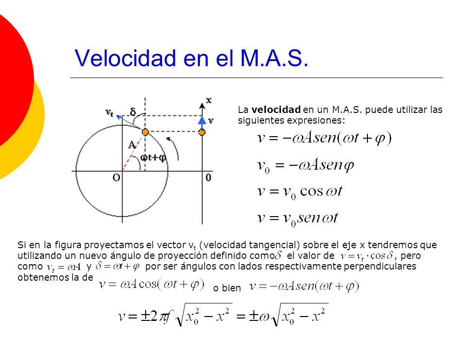 Si en la figura proyectamos el vector v t (velocidad tangencial) sobre el eje x tendremos que utilizando un nuevo ángulo de proyección definido como e
