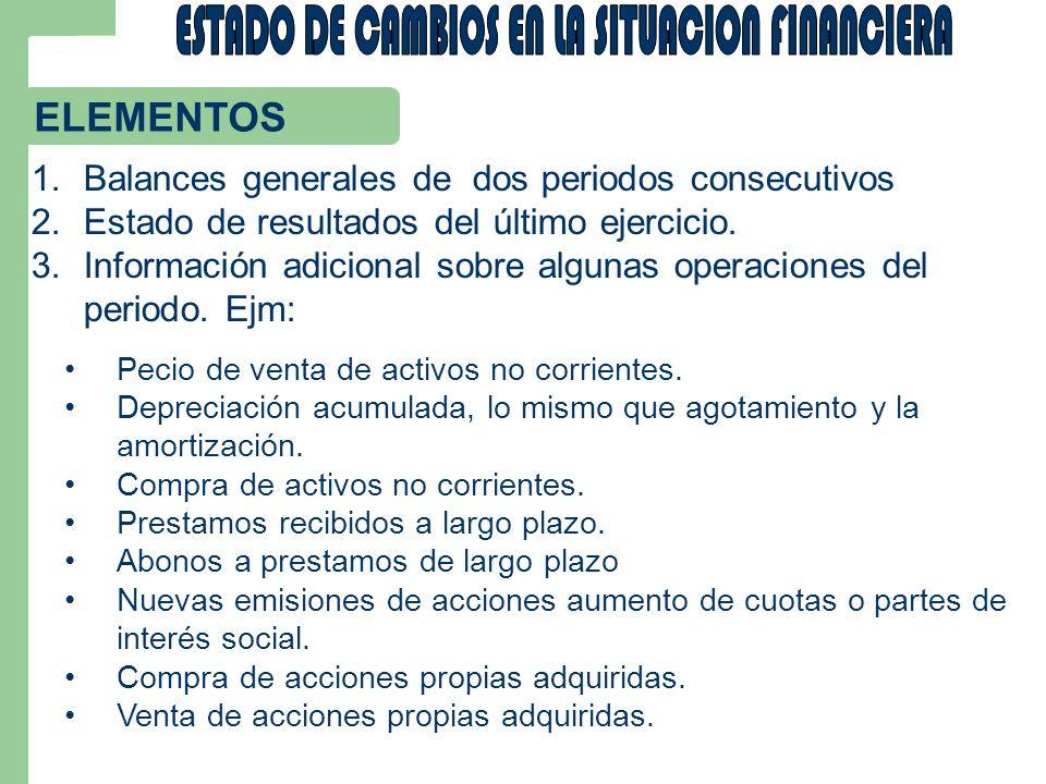 ELEMENTOS 1.Balances generales de dos periodos consecutivos 2.Estado de resultados del último ejercicio.