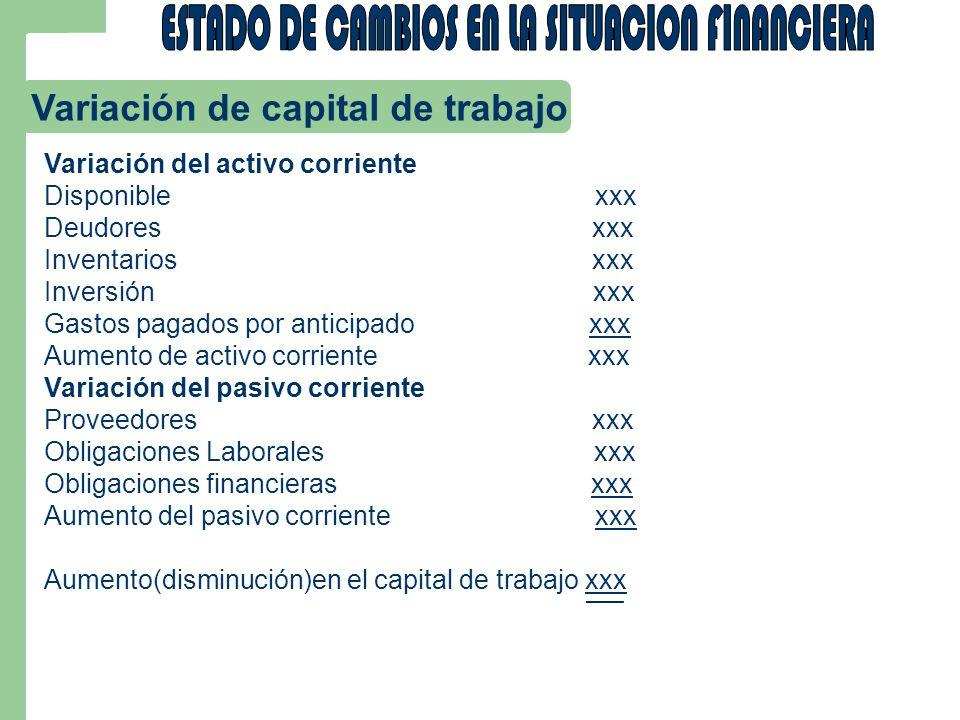 Variación de capital de trabajo Variación del activo corriente Disponible xxx Deudores xxx Inventarios xxx Inversión xxx Gastos pagados por anticipado