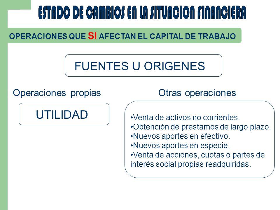 OPERACIONES QUE SI AFECTAN EL CAPITAL DE TRABAJO FUENTES U ORIGENESUTILIDAD Operaciones propiasOtras operaciones Venta de activos no corrientes.