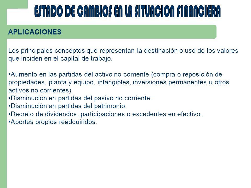 APLICACIONES Los principales conceptos que representan la destinación o uso de los valores que inciden en el capital de trabajo. Aumento en las partid