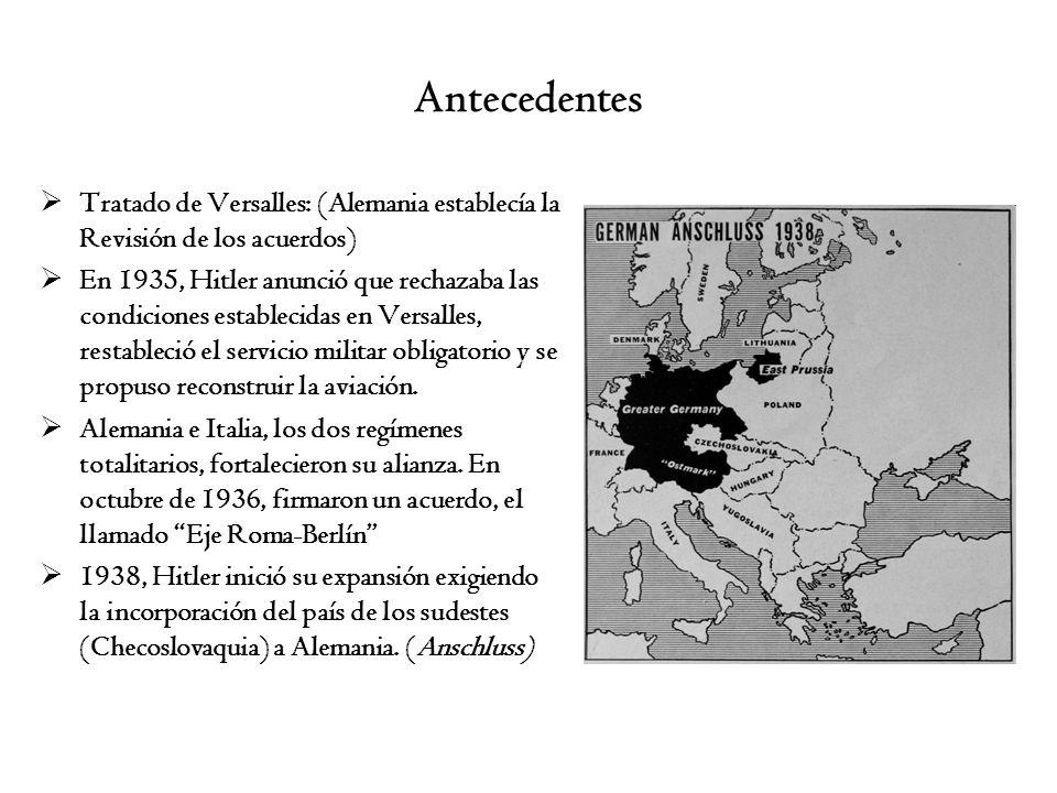 Antecedentes Tratado de Versalles: (Alemania establecía la Revisión de los acuerdos) En 1935, Hitler anunció que rechazaba las condiciones establecida