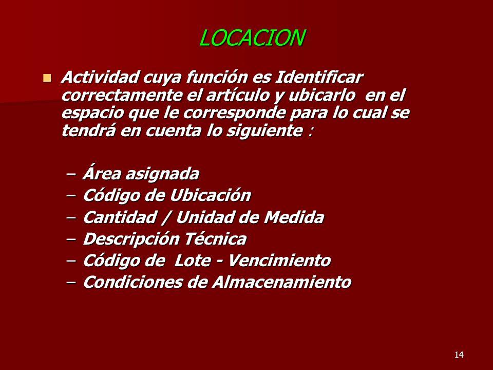14 LOCACION Actividad cuya función es Identificar correctamente el artículo y ubicarlo en el espacio que le corresponde para lo cual se tendrá en cuen