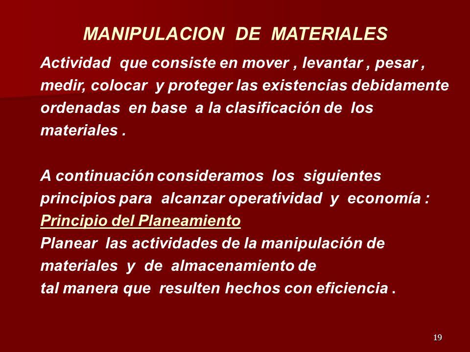 19 MANIPULACION DE MATERIALES Actividad que consiste en mover, levantar, pesar, medir, colocar y proteger las existencias debidamente ordenadas en bas